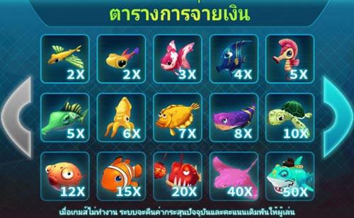 คะแนนในเกมยิงปลา Ocean Emperor Slot